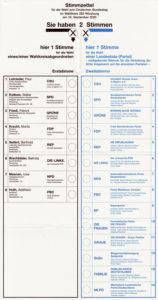 Der Stimmzettel zur Bundestagswahl könnte bei einem Grabenwahlrecht weiterhin ganz ähnlich aussehen.
