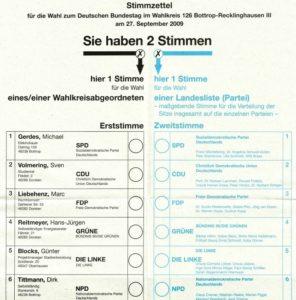 Der Bundestag ist gewählt, der Kanzler aber noch lange nicht.